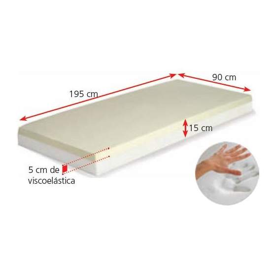 VISCOELASTIC MATTRESS ANTIESCARAS WITH MEMORY AD953 COVER