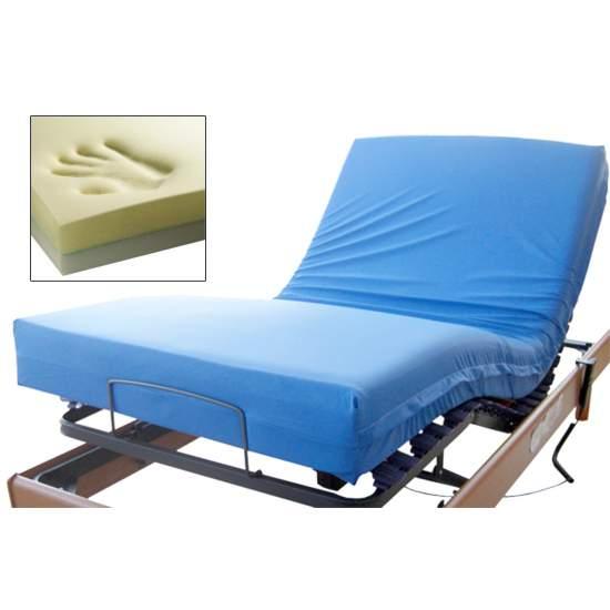 HR + Visco mattress...