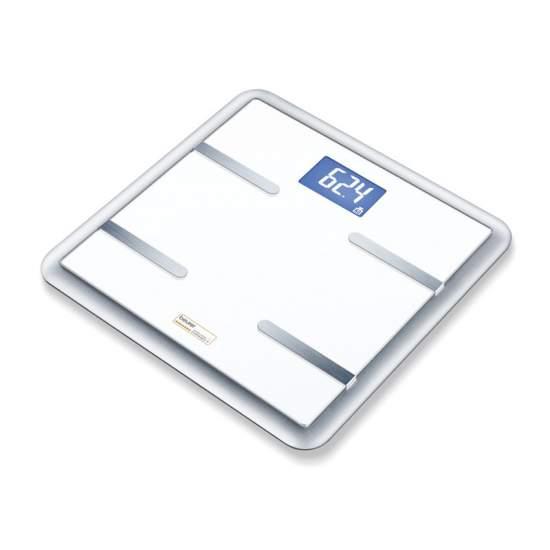 Diagnostische schaal voor internet BG 900
