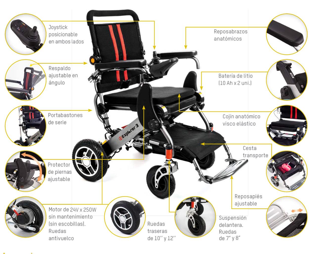 Silla de ruedas I - Explorer 3